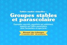Résumé des échanges des tables rondes virtuelles du 17 septembre « Groupes stables et parascolaire »